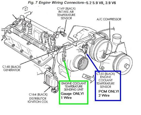1964 Thunderbird Stereo Wiring Diagram by 91 Dodge Dakota Ignition Coil Wiring Better Wiring