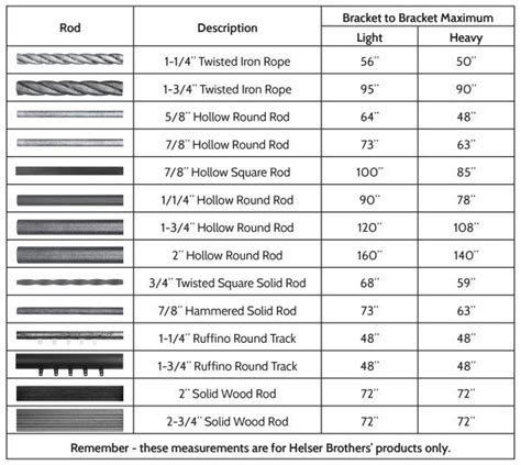 curtain sizes chart 35 best drapery hardware images on blankets