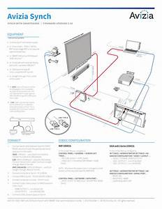 Installation And User Guide For Smart Boards