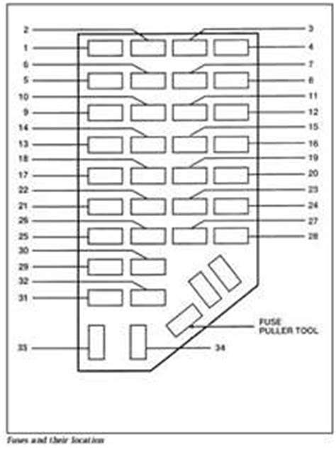 1985 Ford Ranger Fuse Box Location by Need Fuse Box Diagram For 1996 Ford Ranger Solved Fixya