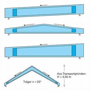 Kann Man Beton Auf Beton Gießen : flachdachsysteme ~ Markanthonyermac.com Haus und Dekorationen