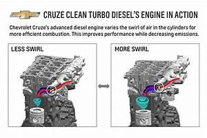 2014 Chevrolet Cruze Turbo Diesel  U2013 Video