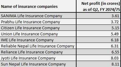 Between 2004 and today, its net assets have risen fivefold, and. The race begins: Will the new life insurance companies meet the pace of old life insurance ...