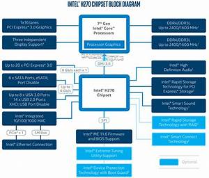 Intel I7-7700k Review  Gaming  Rendering  Temps   U0026 Overclocking