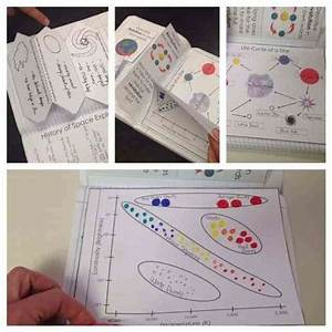 Space Interactive Notebook Pages And Templates