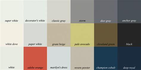 southwest home interiors 28 beige u0026 paint colors sportprojections com