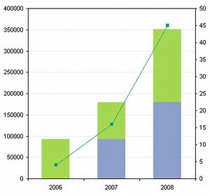 Growth Rates In A Panel Chart Peltier Tech Blog