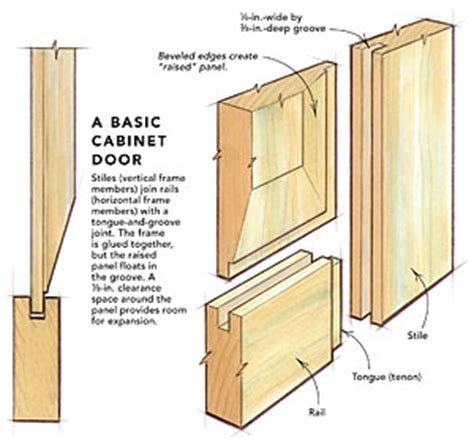 how to build shaker cabinet making raised panel doors on a tablesaw fine homebuilding