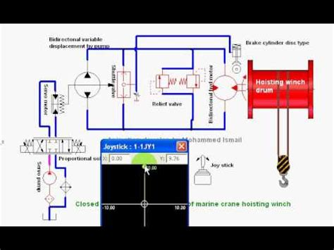 marine crane hoisting circuit hydraulc diagram youtube