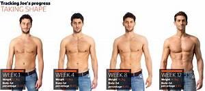 Here's How Joe Warner Got His 6-Pack in Just 12 Weeks ...