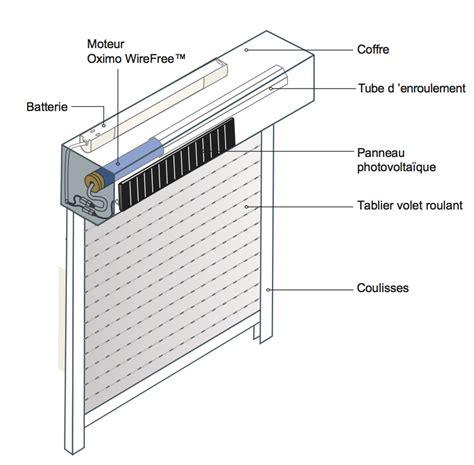 les volets roulants solaires sont disponibles sur store volet