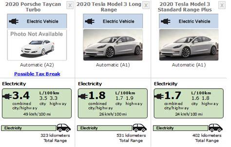 Download Tesla 3 Standard Range Vs Long Range Pics