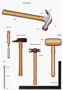 23 Excellent Old Woodworking Tools Names | egorlin.com