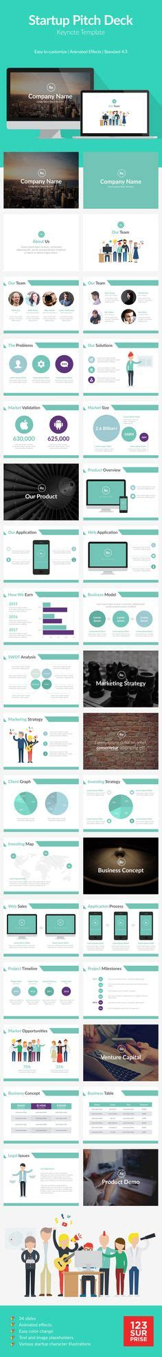 Pitch Deck Resume by Modern Business Plan Powerpoint Template Financial