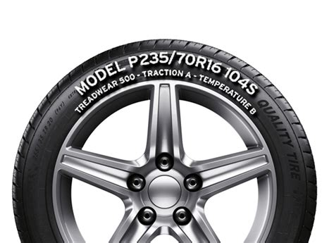How To Decode Tire Size And Other Data- Consumer Reports