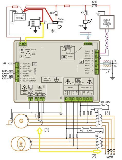 transfer switch wiring schematic of manual generator