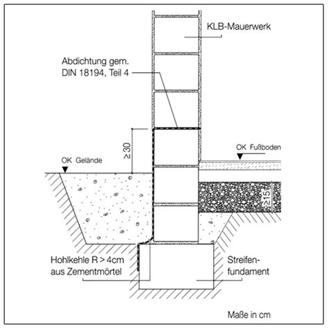 horizontale abdichtung mauerwerk klb kellermauerwerk und abdichtungen trockene keller mit klb klimaleichtblock klb