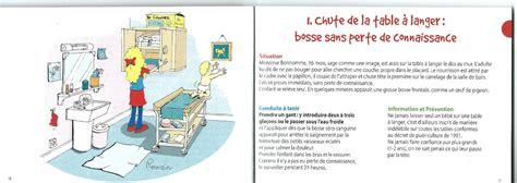 bureau de poste charonne chute table a langer 28 images brevi ctable langer
