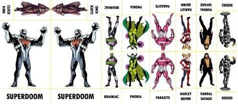 dc villains character sheet  character template