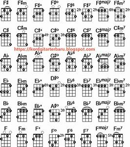 Ukulele Chord Diagram Maker