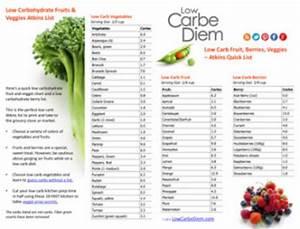 Low Carb Fruit Veggie Berry List Low Carbe Diem
