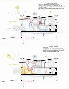 Rainshine House Atlanta  Passive Solar Techniques In Diagram