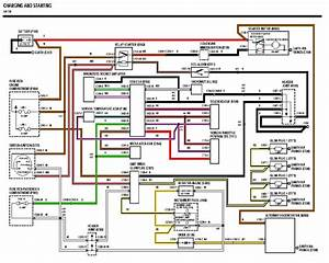 Land Rover Defender Wiring Diagram 300tdi