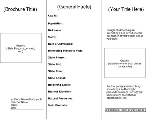 State Brochure Template state brochure template fouth grade social studies and