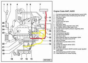 2001 vw jetta 1 8t pcv valve diagram catalog auto parts With with 2000 vw passat wiring diagram in addition on ibz lighting wiring