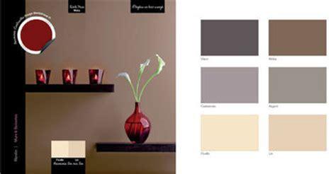 conseil couleur peinture cuisine conseil couleur peinture cuisine