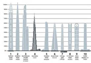 How many floors are in the cn tower how toronto got the for How many floors in the cn tower