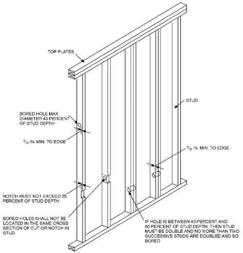 Cold Form Metal Framing Sizes
