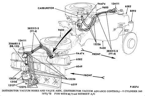 Ford F 150 Distributor Diagram by 2000 Ford Ranger Problems Wiring Diagram Database