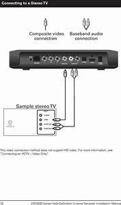 Arris Vip2502 Vip2502 Set Top Box User Manual