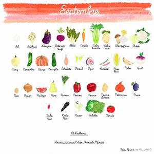 Fruits De Septembre : fruits et l gumes de septembre ~ Melissatoandfro.com Idées de Décoration