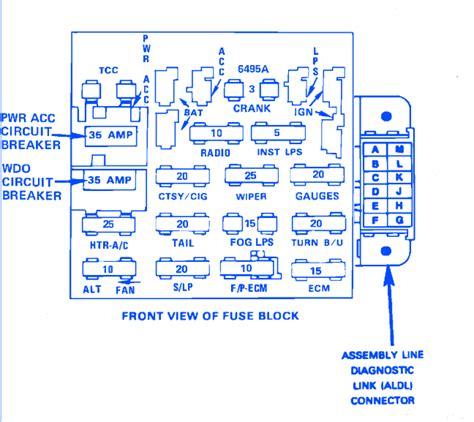 1985 Silverado Fuse Box Diagram by Chevrolet Cavalier 1991 Fuse Box Block Circuit Breaker