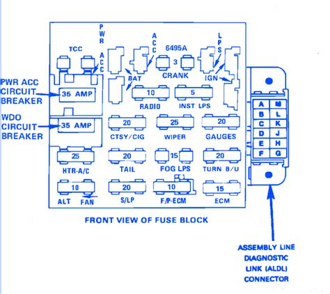 Chevrolet Cavalier Fuse Box Block Circuit Breaker