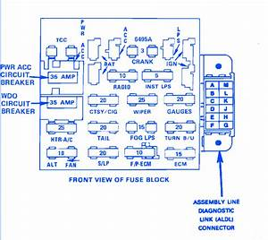 Chevrolet Cavalier 1991 Fuse Box  Block Circuit Breaker