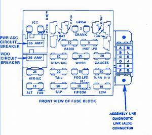 Wiring Diagram For 1997 Chevy Lumina Moleculardiagram Enotecaombrerosse It