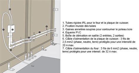 alimentation electrique cuisine les réseaux d 39 une cuisine intégrée dans une serre