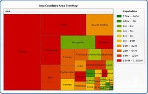 Treemap Chart