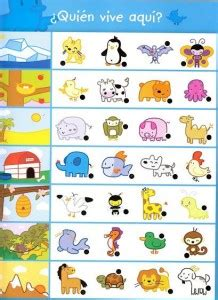 animals habitat worksheets  kids crafts