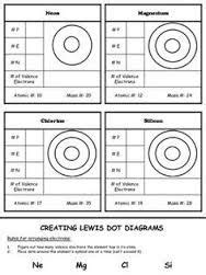 Best 25+ Bohr Model Ideas On Pinterest  Atomic Theory, Chemistry And Theory Of Evolution