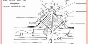 label a volcano classroom secrets With volcanicventdiagram here are some diagrams of volcanoes