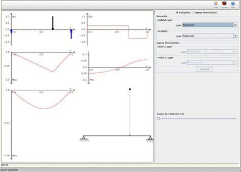 numerical analysis biegelinie