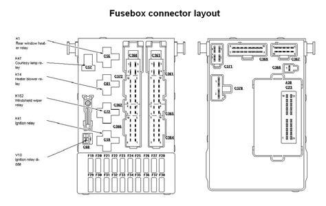 Ford Granada Mk2 Wiring Diagram by Fusebox Pinouts Mondeo Mk1 2 Www Fordwiki Co Uk