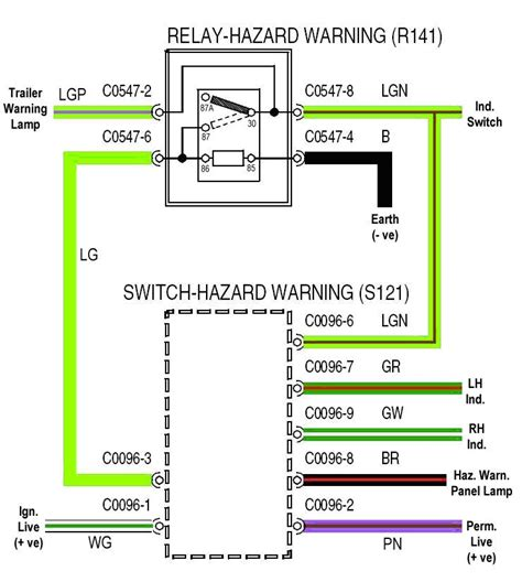 land rover series 2 indicator wiring diagram wiring diagram