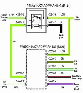 Land Rover Series 2 Indicator Wiring Diagram
