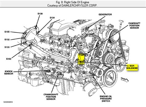 2008 5 7l Hemi Engine Diagram by My 2004 Ram 1500 5 7l Hemi Automatic Died And An