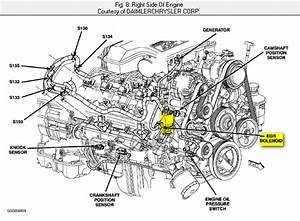 Chrysler 4 7l Engine Diagram Dodge Engine Diagram Wiring